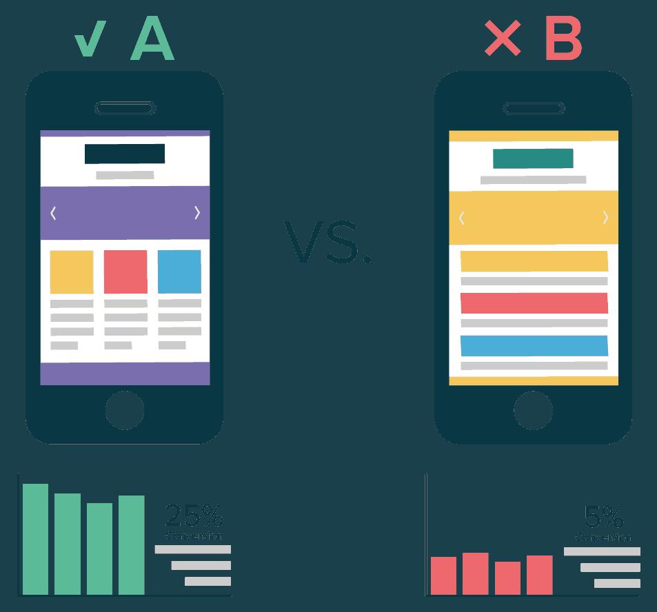 Come impostare un test A/B con WordPress