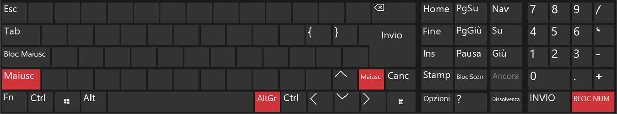 Caratteri Speciali Tastiera Tasti Shift E Alt Gr