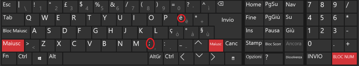 Caratteri Speciali Tastiera Tasto Shift