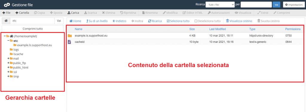 Struttura File Manager Cpanel