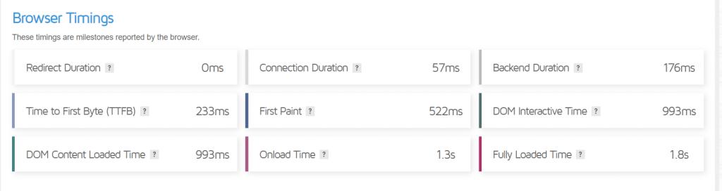 Browser Timings Gtmetrix