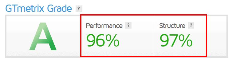 Gtmetrix Performance Structure