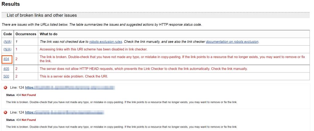 W3c Link Checker Risultati