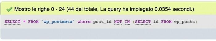 Optimize Wp Postmeta