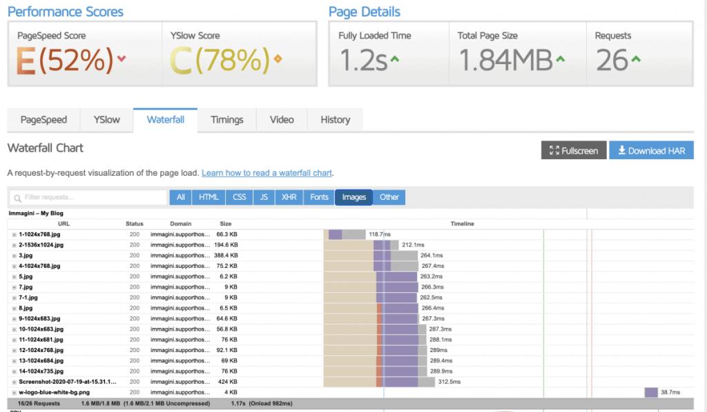 Wordpress Image Optimizer Case Study