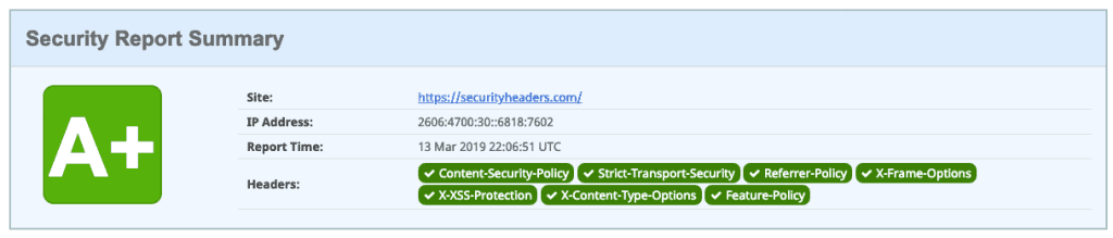 Wordpress Security Scan Results