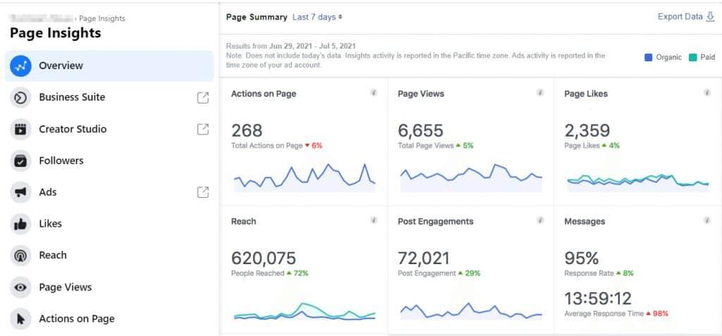 Social Media Manager Facebook Insight