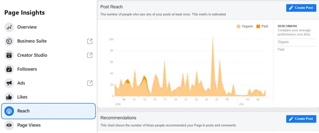 Social Media Manager Facebook Page Reach