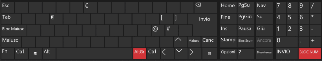 Special Characters Alt Gr