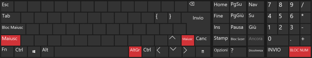 Special Characters Shift Alt Gr