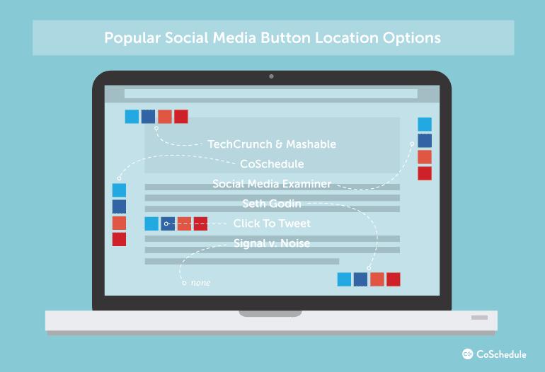 Social Media Icons Social Icons Options