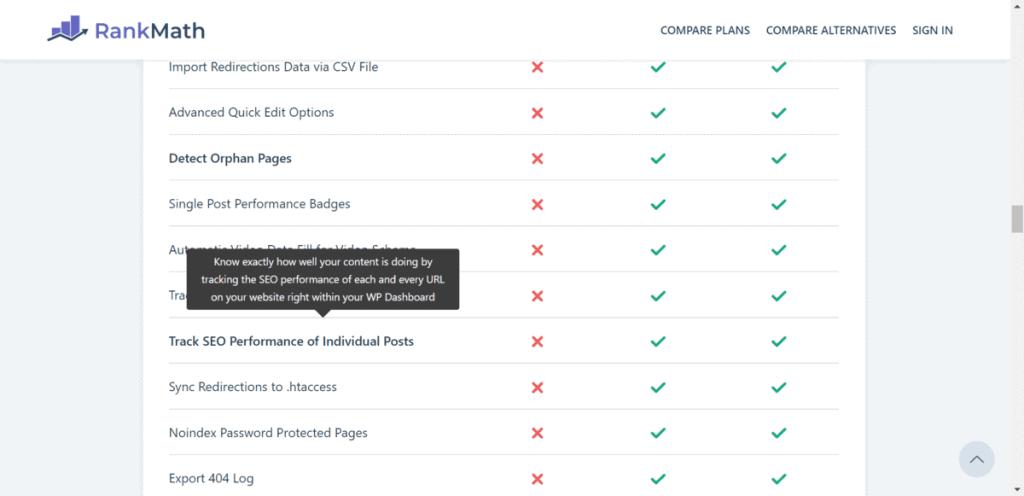 Wordpress Plugins Rank Matht