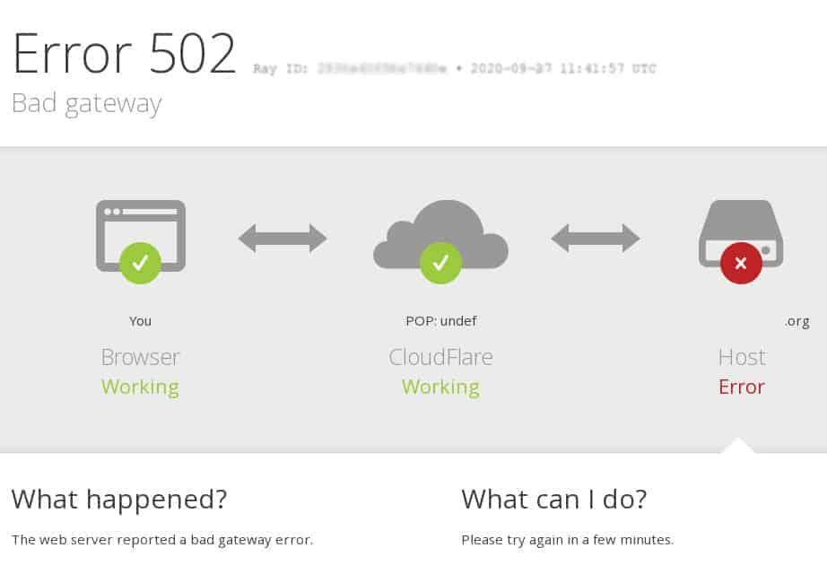 Errore 502 Bad Gateway Cloudflare